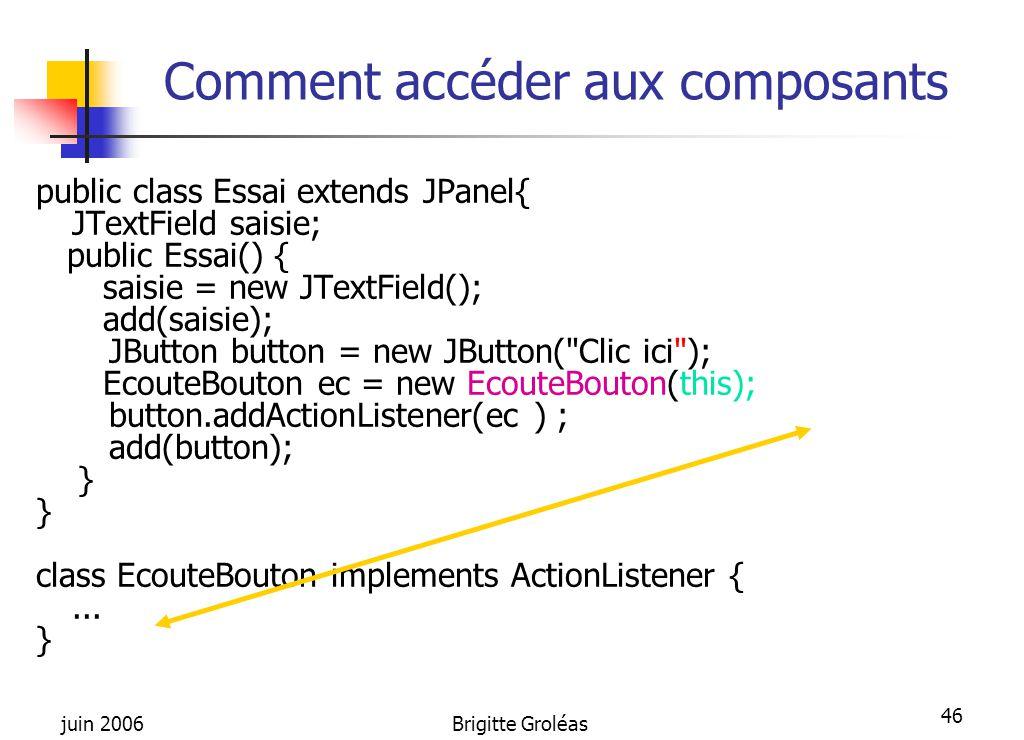 juin 2006Brigitte Groléas 46 Comment accéder aux composants public class Essai extends JPanel{ JTextField saisie; public Essai() { saisie = new JTextF
