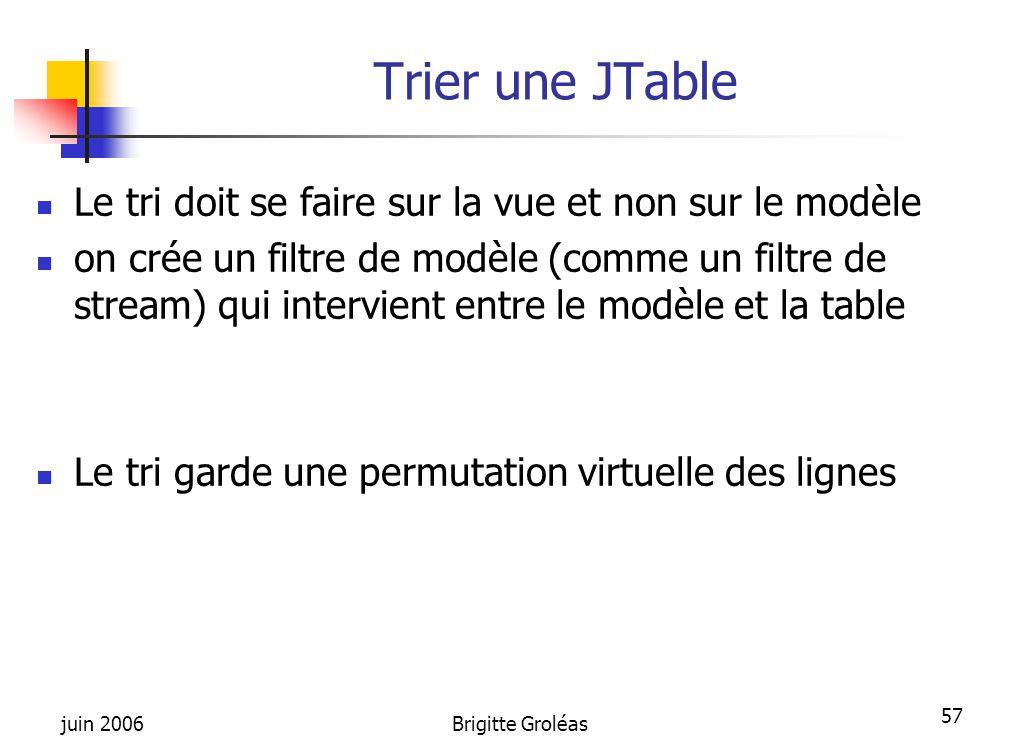 juin 2006Brigitte Groléas 57 Trier une JTable Le tri doit se faire sur la vue et non sur le modèle on crée un filtre de modèle (comme un filtre de str