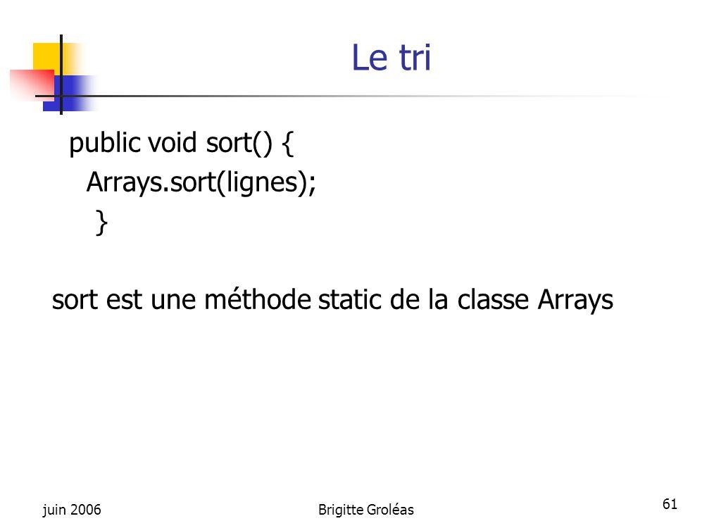 juin 2006Brigitte Groléas 61 Le tri public void sort() { Arrays.sort(lignes); } sort est une méthode static de la classe Arrays