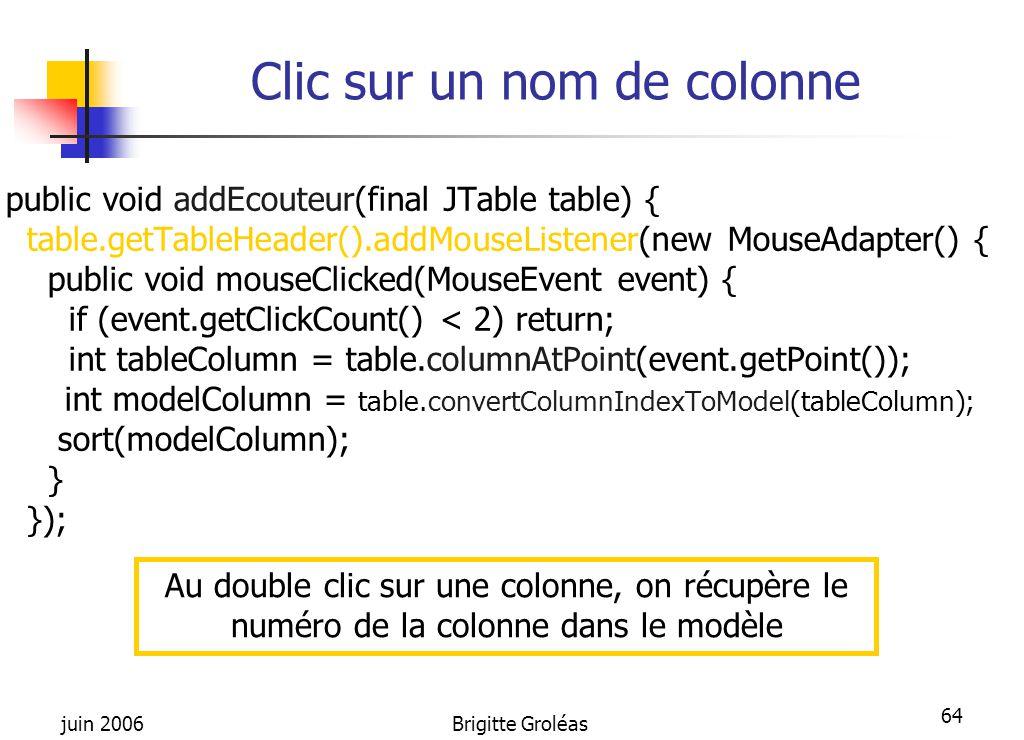 juin 2006Brigitte Groléas 64 Clic sur un nom de colonne public void addEcouteur(final JTable table) { table.getTableHeader().addMouseListener(new Mous