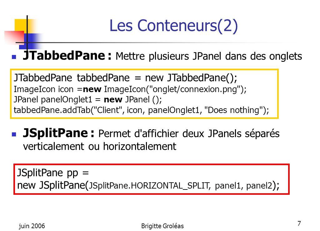juin 2006Brigitte Groléas 7 Les Conteneurs(2) JTabbedPane : Mettre plusieurs JPanel dans des onglets JSplitPane : Permet d'affichier deux JPanels sépa