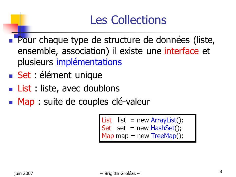 juin 2007~ Brigitte Groléas ~ 3 Les Collections Pour chaque type de structure de données (liste, ensemble, association) il existe une interface et plu