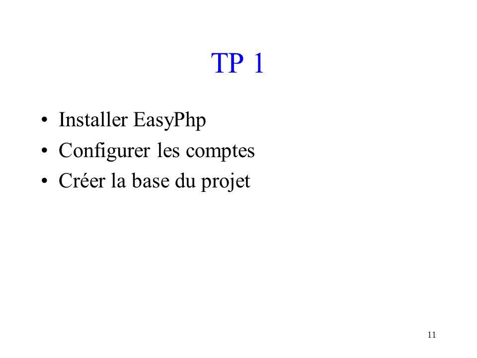 11 TP 1 Installer EasyPhp Configurer les comptes Créer la base du projet