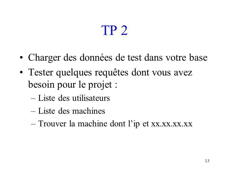 13 TP 2 Charger des données de test dans votre base Tester quelques requêtes dont vous avez besoin pour le projet : –Liste des utilisateurs –Liste des