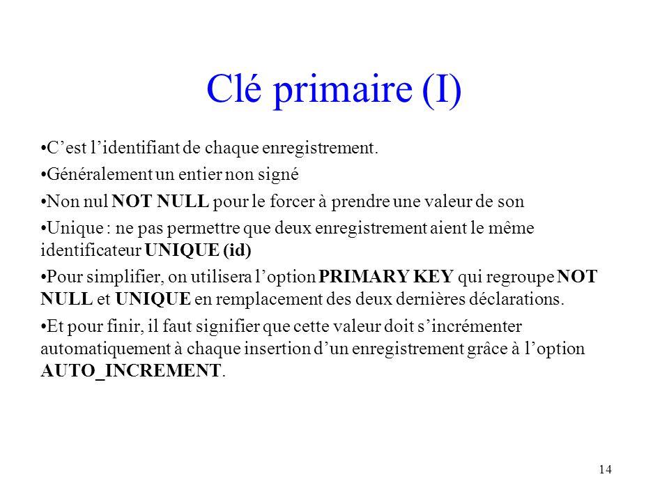 14 Clé primaire (I) C'est l'identifiant de chaque enregistrement. Généralement un entier non signé Non nul NOT NULL pour le forcer à prendre une valeu