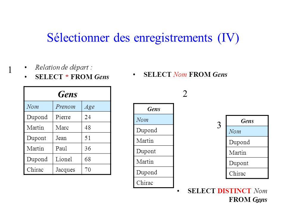 21 Sélectionner des enregistrements (IV) Relation de départ : SELECT * FROM Gens Gens NomPrenomAge DupondPierre24 MartinMarc48 DupontJean51 MartinPaul