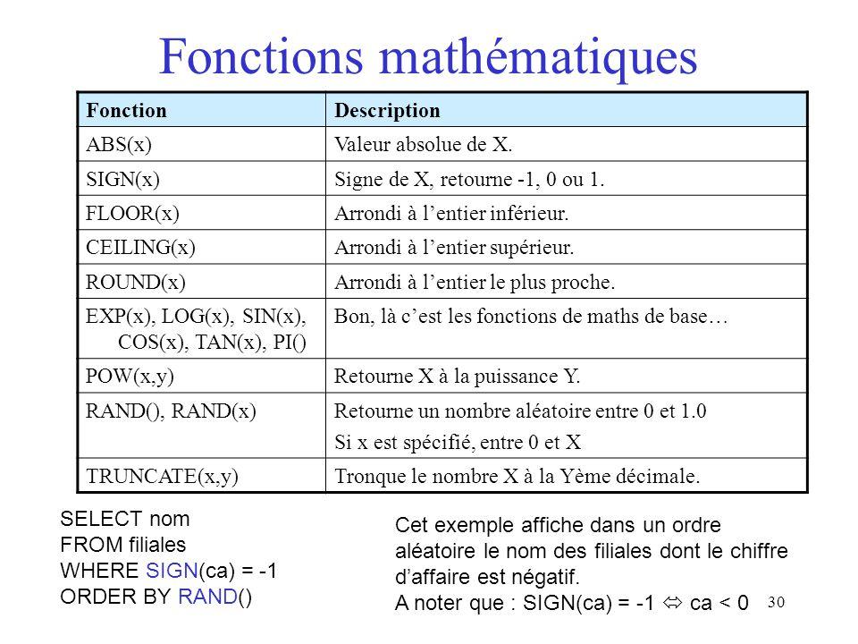 30 Fonctions mathématiques FonctionDescription ABS(x)Valeur absolue de X. SIGN(x)Signe de X, retourne -1, 0 ou 1. FLOOR(x)Arrondi à l'entier inférieur