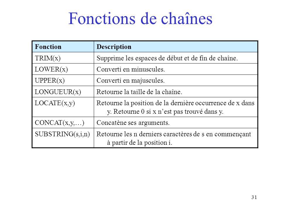 31 Fonctions de chaînes FonctionDescription TRIM(x)Supprime les espaces de début et de fin de chaîne. LOWER(x)Converti en minuscules. UPPER(x)Converti
