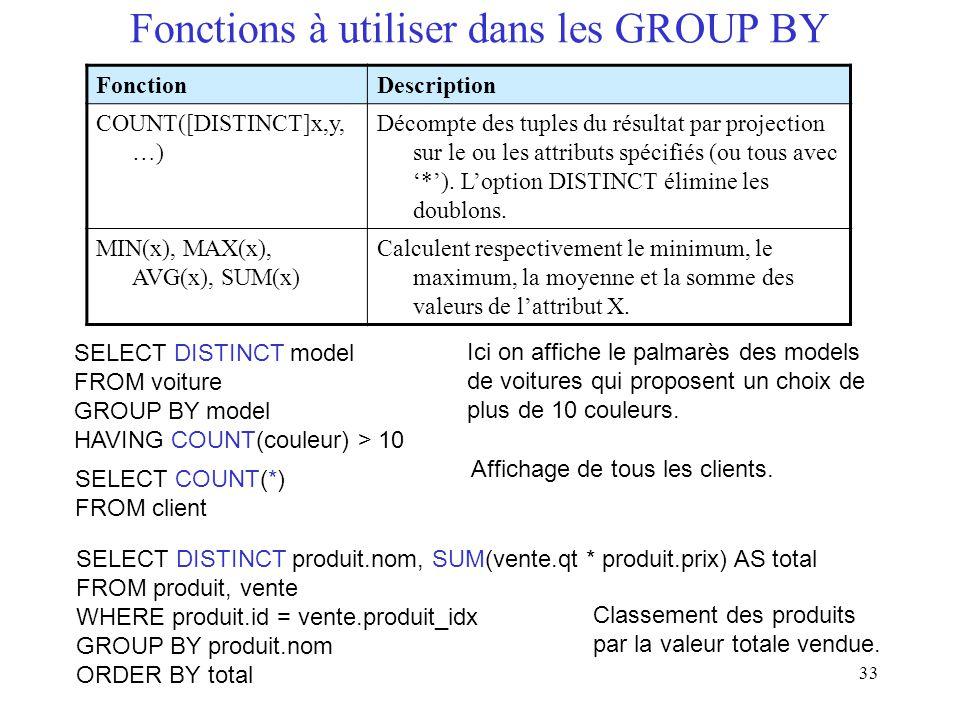 33 Fonctions à utiliser dans les GROUP BY FonctionDescription COUNT([DISTINCT]x,y, …) Décompte des tuples du résultat par projection sur le ou les att