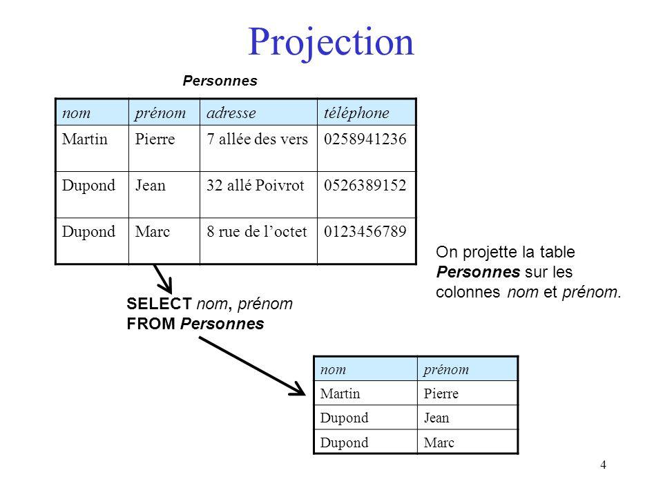 4 Projection nomprénomadressetéléphone MartinPierre7 allée des vers0258941236 DupondJean32 allé Poivrot0526389152 DupondMarc8 rue de l'octet0123456789