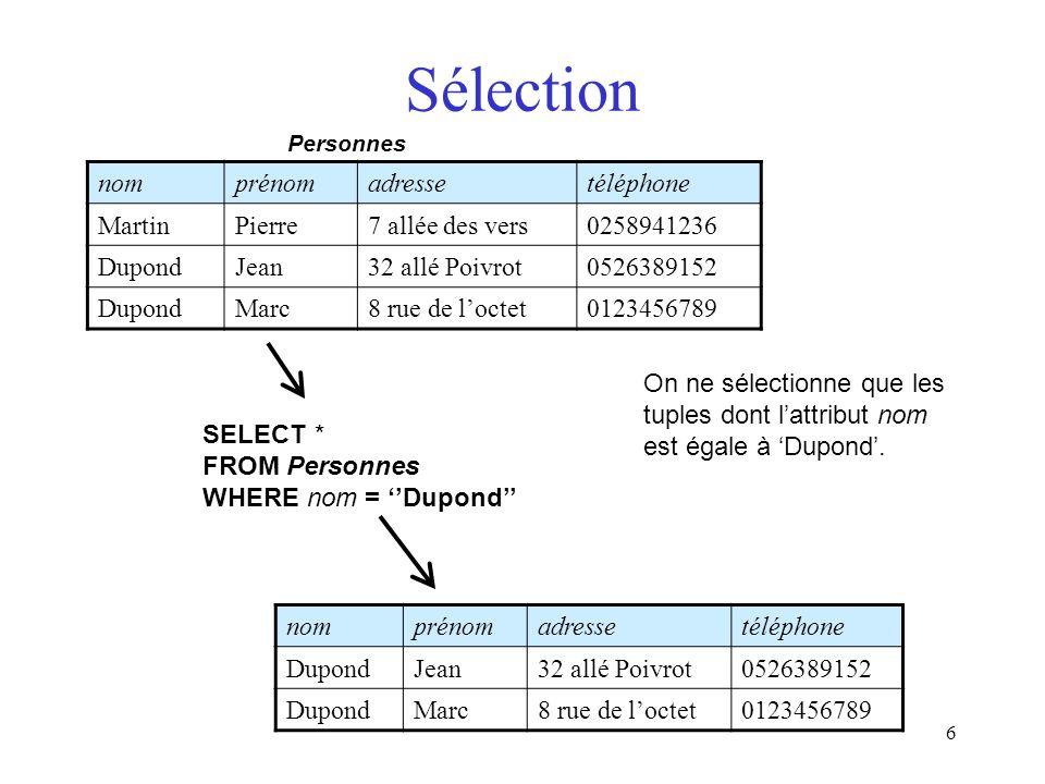6 Sélection nomprénomadressetéléphone MartinPierre7 allée des vers0258941236 DupondJean32 allé Poivrot0526389152 DupondMarc8 rue de l'octet0123456789
