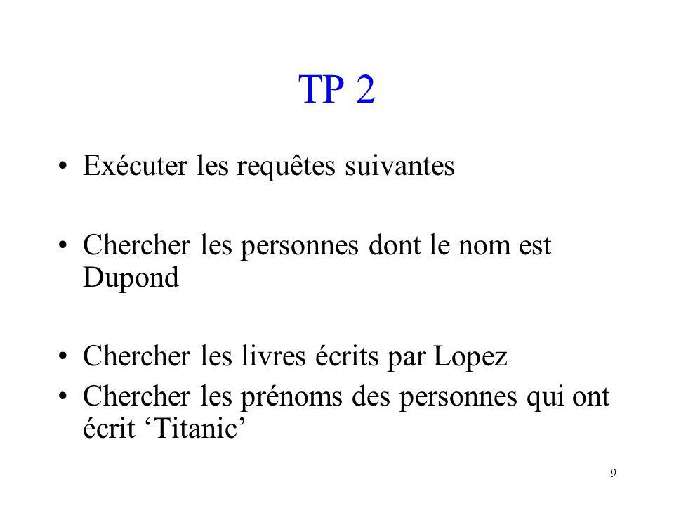 9 TP 2 Exécuter les requêtes suivantes Chercher les personnes dont le nom est Dupond Chercher les livres écrits par Lopez Chercher les prénoms des per