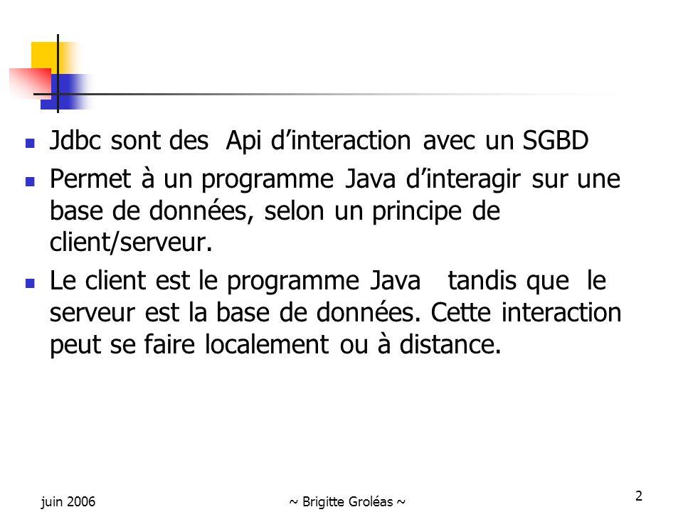 juin 2006~ Brigitte Groléas ~ 2 Jdbc sont des Api d'interaction avec un SGBD Permet à un programme Java d'interagir sur une base de données, selon un principe de client/serveur.