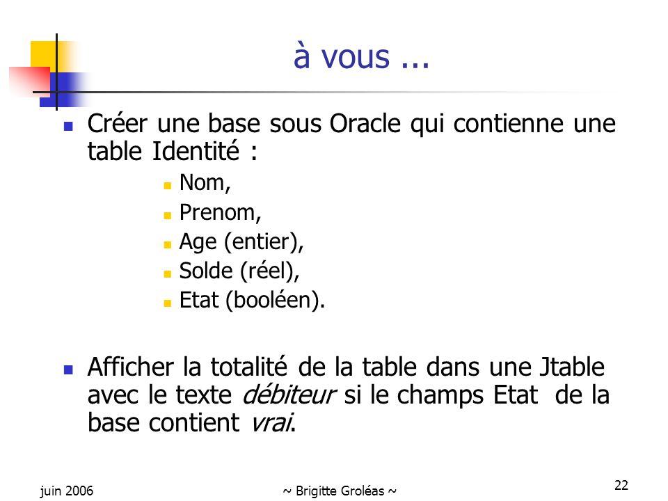juin 2006~ Brigitte Groléas ~ 22 à vous... Créer une base sous Oracle qui contienne une table Identité : Nom, Prenom, Age (entier), Solde (réel), Etat