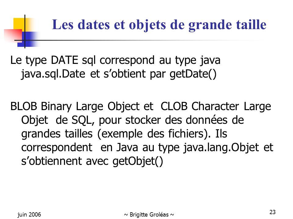 juin 2006~ Brigitte Groléas ~ 23 Les dates et objets de grande taille Le type DATE sql correspond au type java java.sql.Date et s'obtient par getDate() BLOB Binary Large Object et CLOB Character Large Objet de SQL, pour stocker des données de grandes tailles (exemple des fichiers).