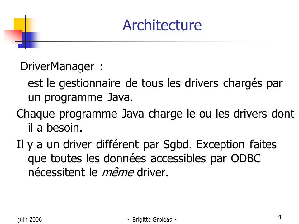 juin 2006~ Brigitte Groléas ~ 4 Architecture DriverManager : est le gestionnaire de tous les drivers chargés par un programme Java. Chaque programme J