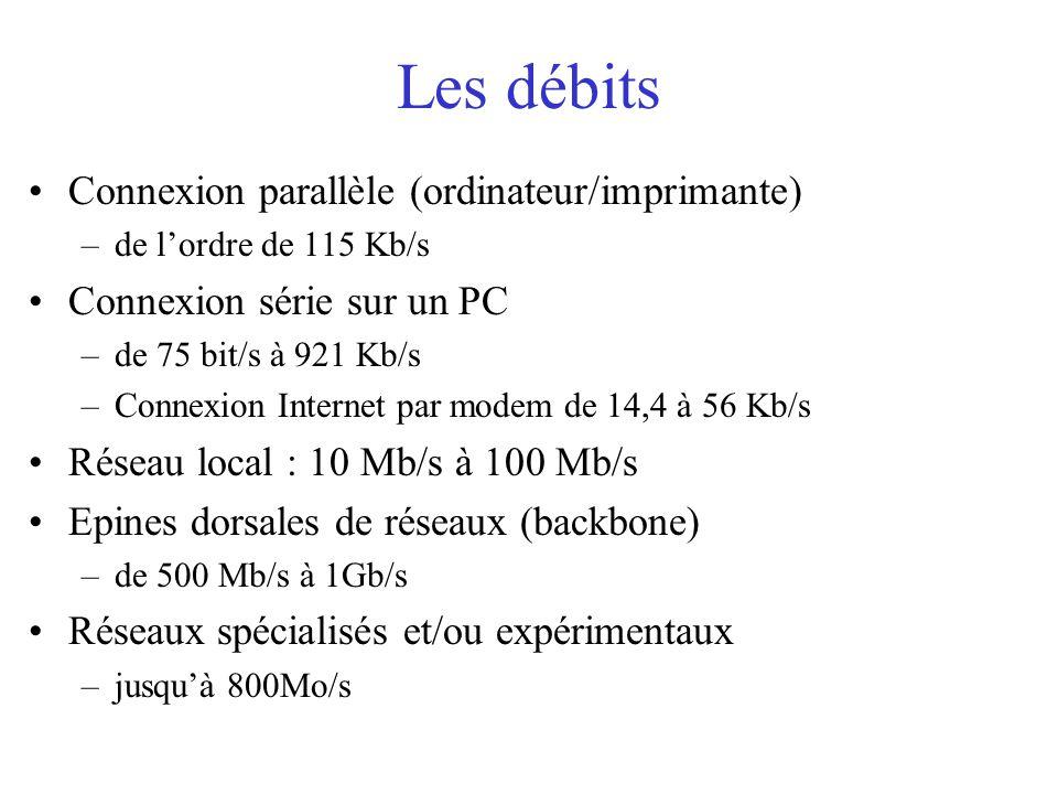 Les débits Connexion parallèle (ordinateur/imprimante) –de l'ordre de 115 Kb/s Connexion série sur un PC –de 75 bit/s à 921 Kb/s –Connexion Internet par modem de 14,4 à 56 Kb/s Réseau local : 10 Mb/s à 100 Mb/s Epines dorsales de réseaux (backbone) –de 500 Mb/s à 1Gb/s Réseaux spécialisés et/ou expérimentaux –jusqu'à 800Mo/s
