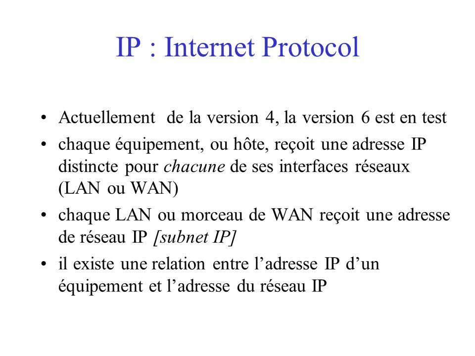 IP : Internet Protocol Actuellement de la version 4, la version 6 est en test chaque équipement, ou hôte, reçoit une adresse IP distincte pour chacune de ses interfaces réseaux (LAN ou WAN) chaque LAN ou morceau de WAN reçoit une adresse de réseau IP [subnet IP] il existe une relation entre l'adresse IP d'un équipement et l'adresse du réseau IP