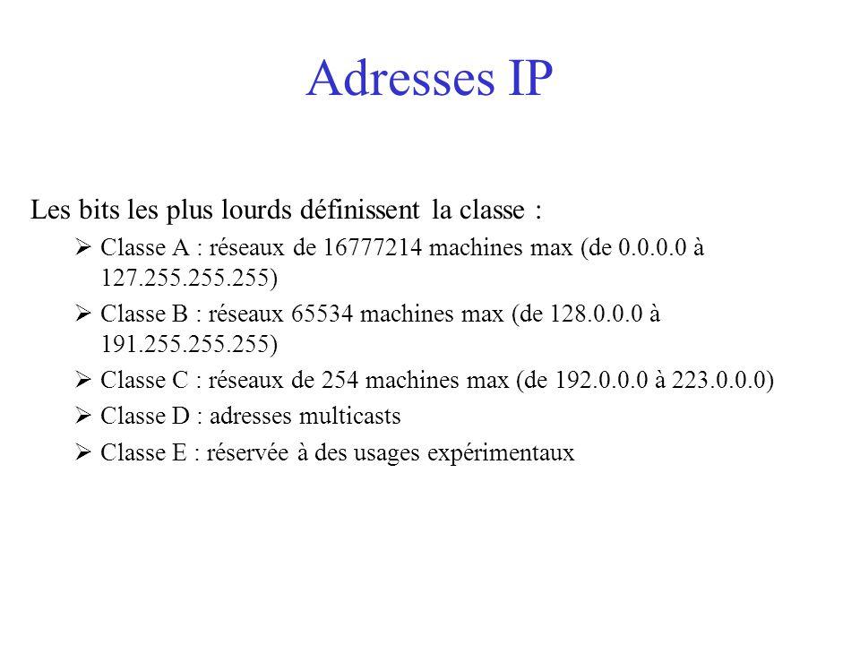Adresses IP Les bits les plus lourds définissent la classe :  Classe A : réseaux de 16777214 machines max (de 0.0.0.0 à 127.255.255.255)  Classe B : réseaux 65534 machines max (de 128.0.0.0 à 191.255.255.255)  Classe C : réseaux de 254 machines max (de 192.0.0.0 à 223.0.0.0)  Classe D : adresses multicasts  Classe E : réservée à des usages expérimentaux