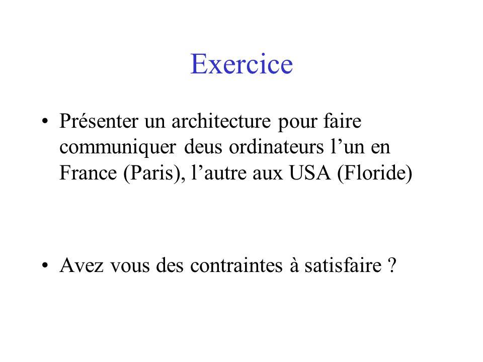 Exercice Présenter un architecture pour faire communiquer deus ordinateurs l'un en France (Paris), l'autre aux USA (Floride) Avez vous des contraintes à satisfaire ?