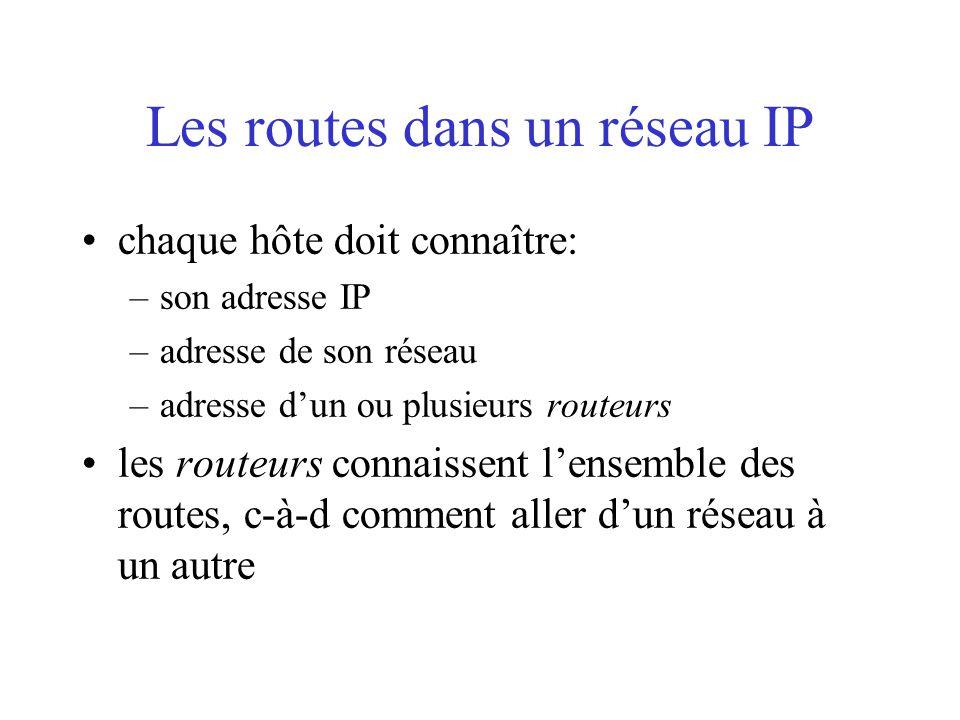 Les routes dans un réseau IP chaque hôte doit connaître: –son adresse IP –adresse de son réseau –adresse d'un ou plusieurs routeurs les routeurs connaissent l'ensemble des routes, c-à-d comment aller d'un réseau à un autre