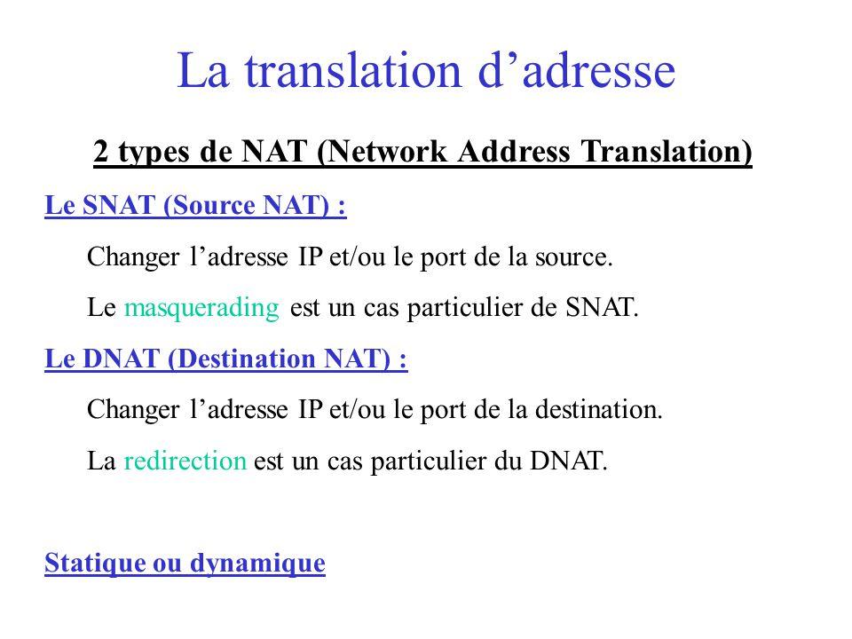 La translation d'adresse 2 types de NAT (Network Address Translation)  Le SNAT (Source NAT) :  Changer l'adresse IP et/ou le port de la source.  Le