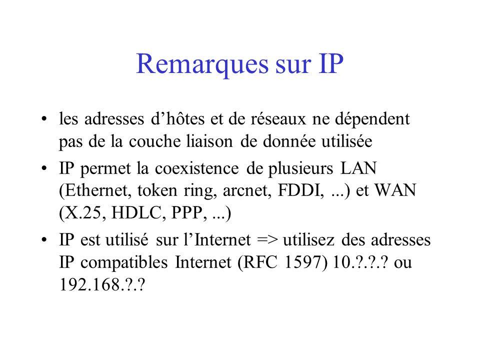 Remarques sur IP les adresses d'hôtes et de réseaux ne dépendent pas de la couche liaison de donnée utilisée IP permet la coexistence de plusieurs LAN (Ethernet, token ring, arcnet, FDDI,...) et WAN (X.25, HDLC, PPP,...) IP est utilisé sur l'Internet => utilisez des adresses IP compatibles Internet (RFC 1597) 10.?.?..