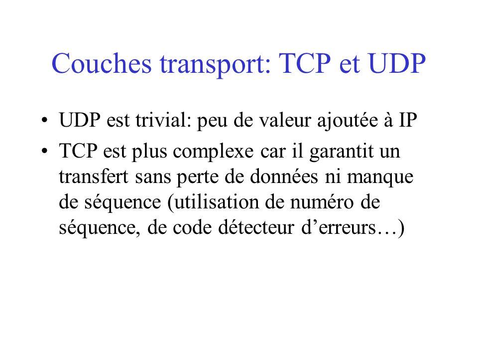 Couches transport: TCP et UDP UDP est trivial: peu de valeur ajoutée à IP TCP est plus complexe car il garantit un transfert sans perte de données ni manque de séquence (utilisation de numéro de séquence, de code détecteur d'erreurs…)