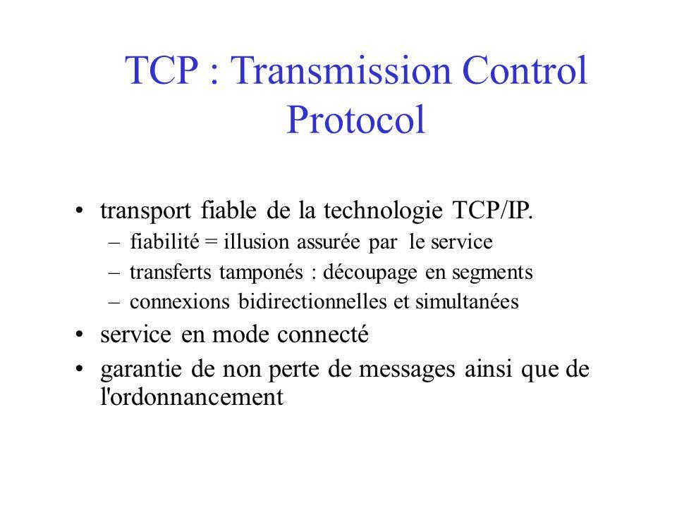 TCP : Transmission Control Protocol transport fiable de la technologie TCP/IP. –fiabilité = illusion assurée par le service –transferts tamponés : déc