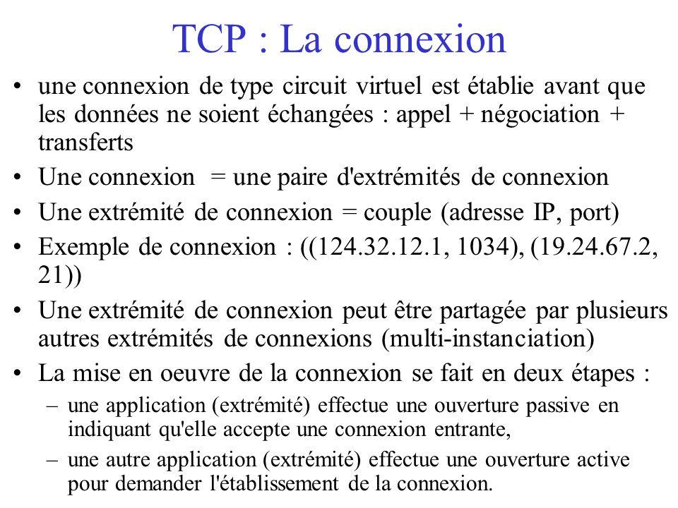 TCP : La connexion une connexion de type circuit virtuel est établie avant que les données ne soient échangées : appel + négociation + transferts Une connexion = une paire d extrémités de connexion Une extrémité de connexion = couple (adresse IP, port) Exemple de connexion : ((124.32.12.1, 1034), (19.24.67.2, 21)) Une extrémité de connexion peut être partagée par plusieurs autres extrémités de connexions (multi-instanciation) La mise en oeuvre de la connexion se fait en deux étapes : –une application (extrémité) effectue une ouverture passive en indiquant qu elle accepte une connexion entrante, –une autre application (extrémité) effectue une ouverture active pour demander l établissement de la connexion.