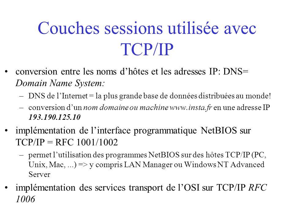 Couches sessions utilisée avec TCP/IP conversion entre les noms d'hôtes et les adresses IP: DNS= Domain Name System: –DNS de l'Internet = la plus grande base de données distribuées au monde.