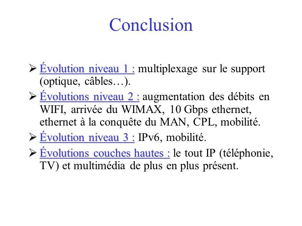 Conclusion  Évolution niveau 1 :  Évolution niveau 1 : multiplexage sur le support (optique, câbles…).  Évolutions niveau 2 :  Évolutions niveau 2