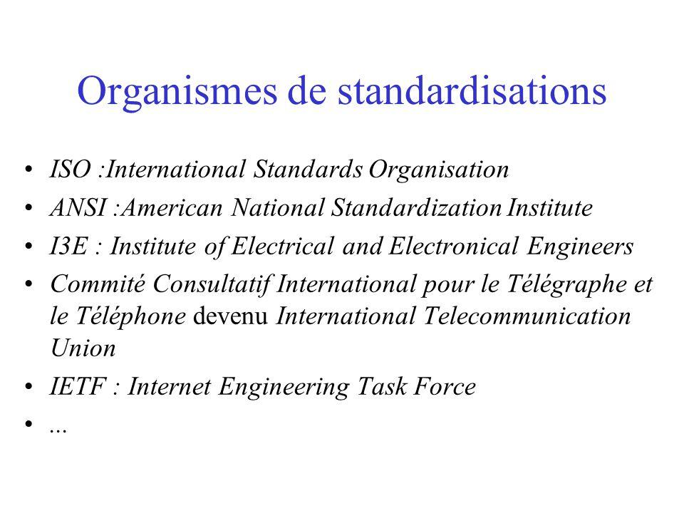 Organismes de standardisations ISO :International Standards Organisation ANSI :American National Standardization Institute I3E : Institute of Electric