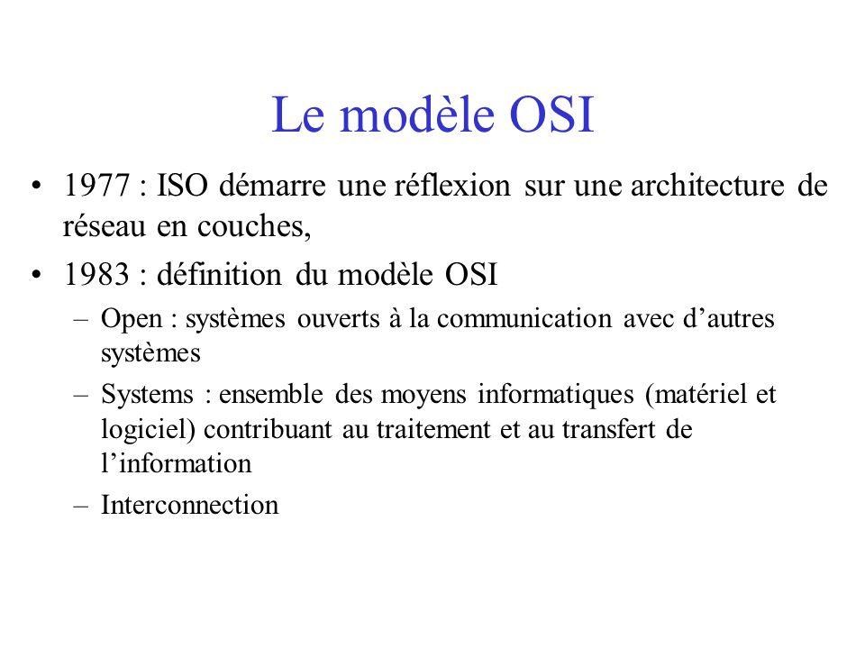 Le modèle OSI 1977 : ISO démarre une réflexion sur une architecture de réseau en couches, 1983 : définition du modèle OSI –Open : systèmes ouverts à l