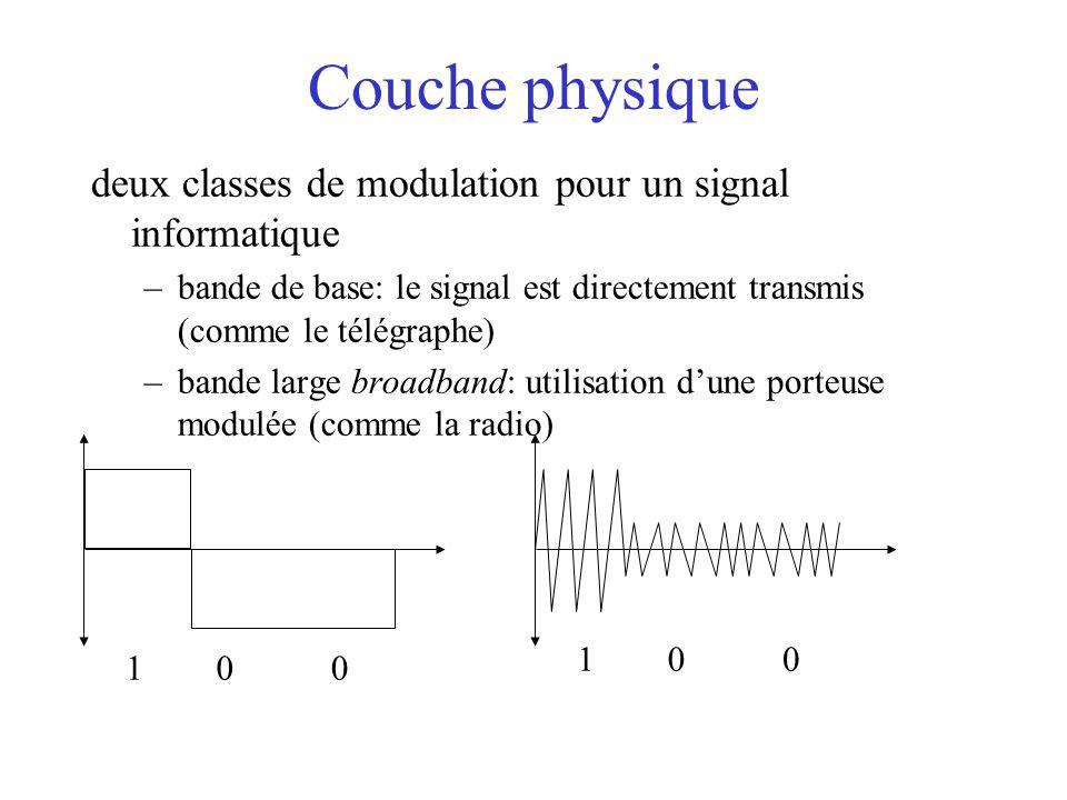 Couche physique deux classes de modulation pour un signal informatique –bande de base: le signal est directement transmis (comme le télégraphe) –bande large broadband: utilisation d'une porteuse modulée (comme la radio) 100 100