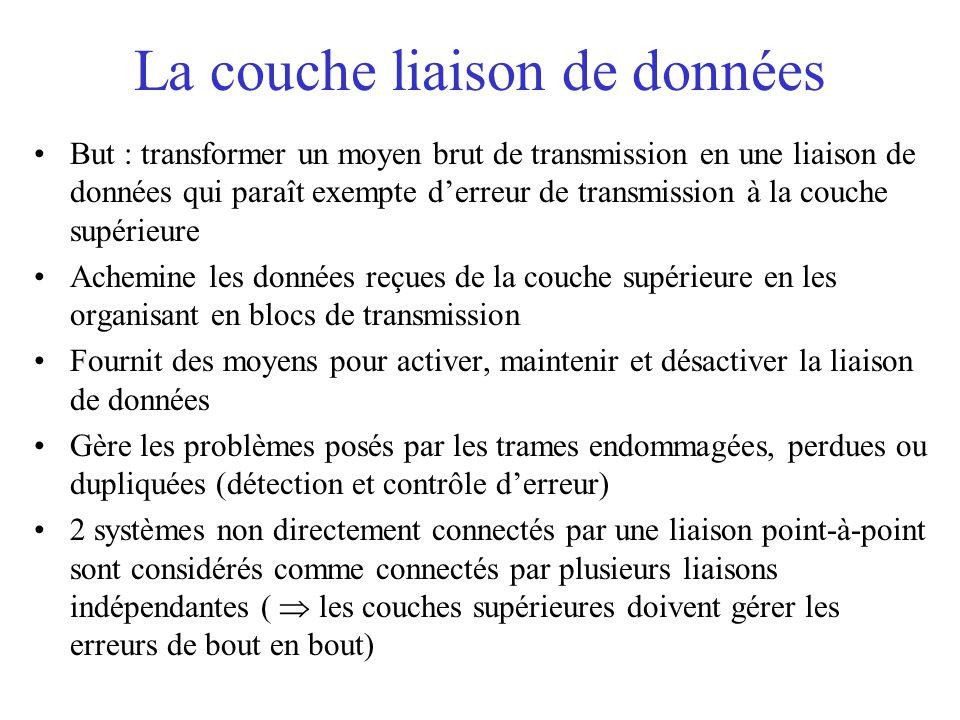 La couche liaison de données But : transformer un moyen brut de transmission en une liaison de données qui paraît exempte d'erreur de transmission à l