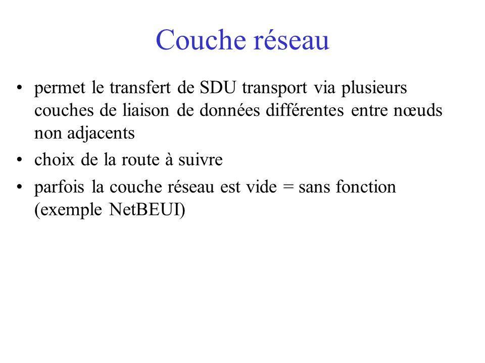 Couche réseau permet le transfert de SDU transport via plusieurs couches de liaison de données différentes entre nœuds non adjacents choix de la route à suivre parfois la couche réseau est vide = sans fonction (exemple NetBEUI)