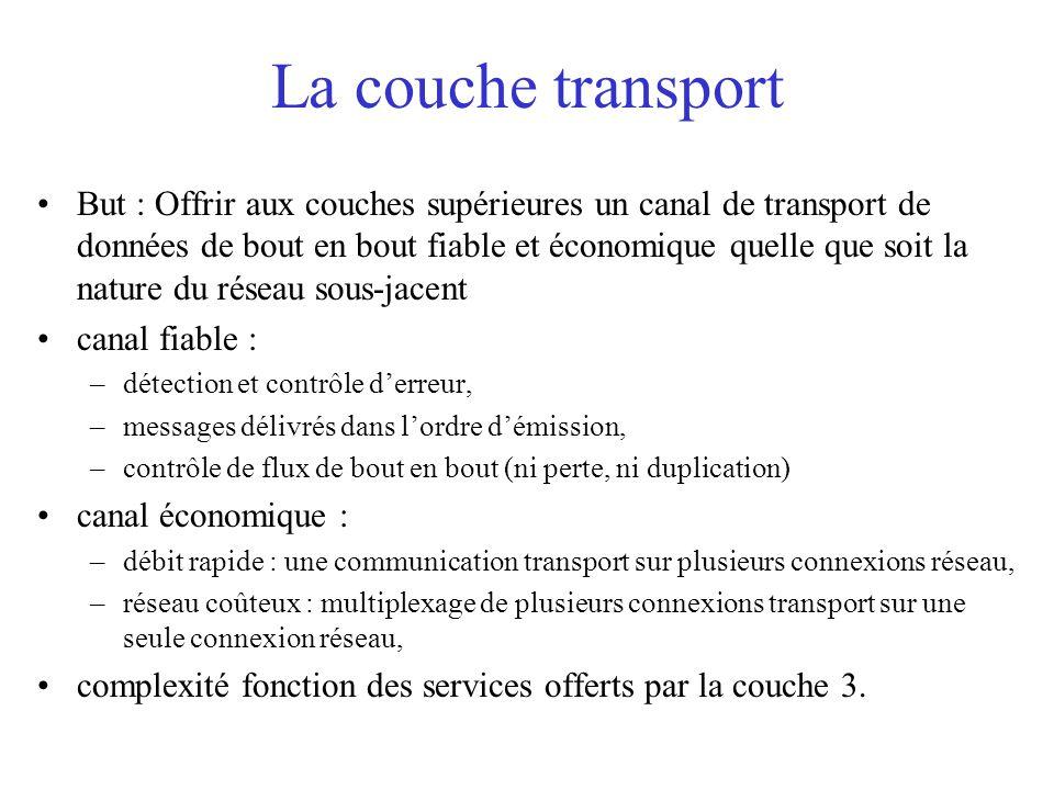 La couche transport But : Offrir aux couches supérieures un canal de transport de données de bout en bout fiable et économique quelle que soit la natu