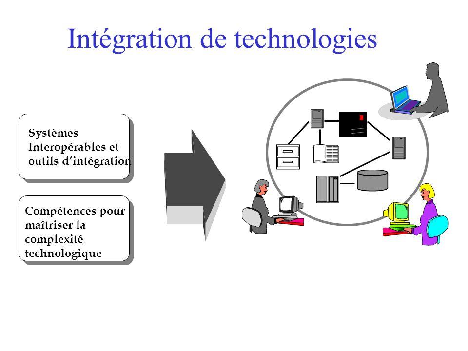 Exercice Utiliser les utilitaires –traceroute (Linux), tracert(windows) –Visualroute (télécharger chez zdnet.fr)