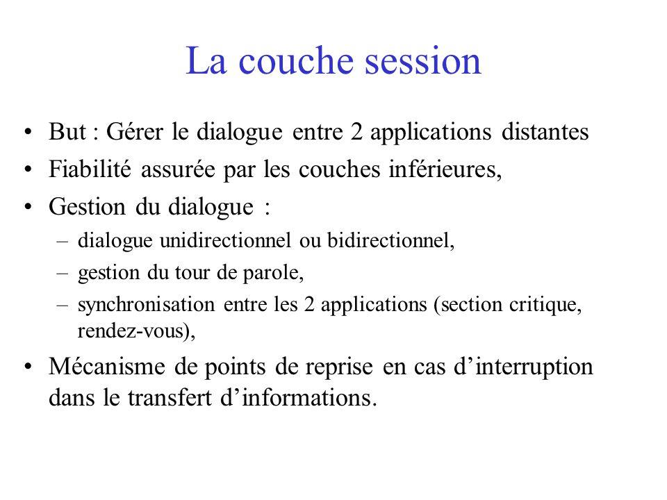 La couche session But : Gérer le dialogue entre 2 applications distantes Fiabilité assurée par les couches inférieures, Gestion du dialogue : –dialogu