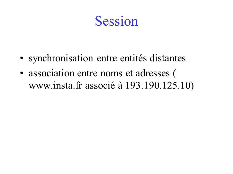 Session synchronisation entre entités distantes association entre noms et adresses ( www.insta.fr associé à 193.190.125.10)