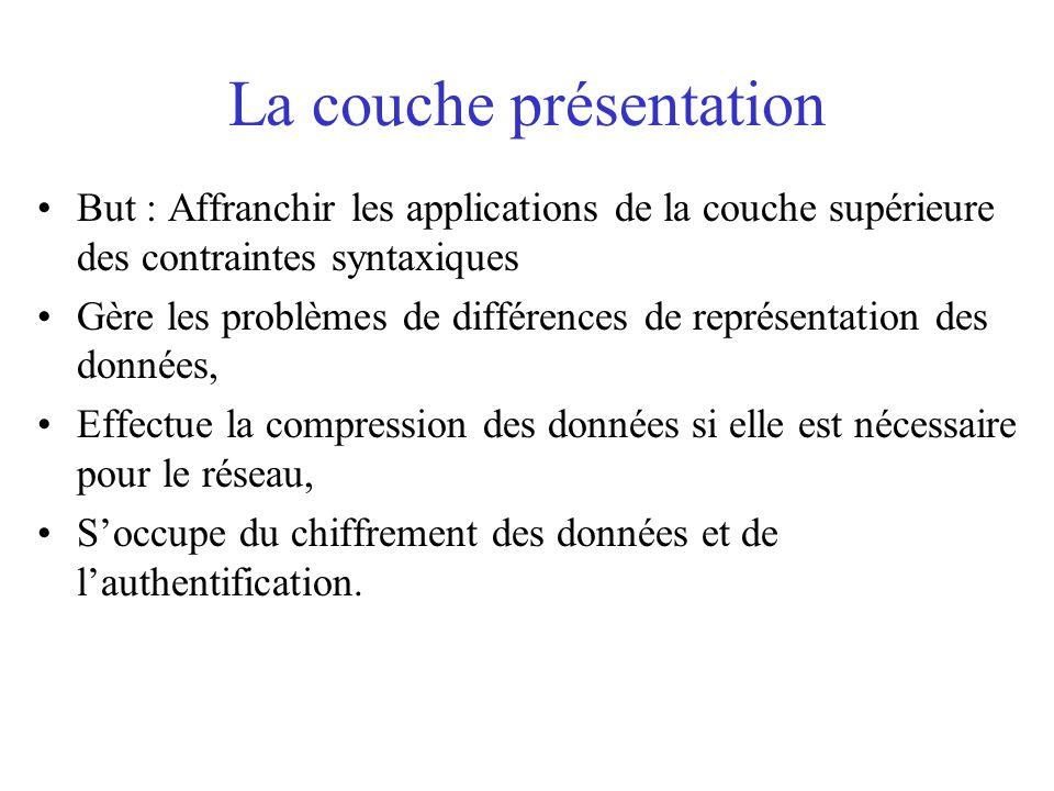 La couche présentation But : Affranchir les applications de la couche supérieure des contraintes syntaxiques Gère les problèmes de différences de repr