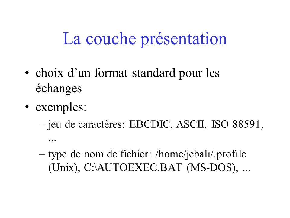 La couche présentation choix d'un format standard pour les échanges exemples: –jeu de caractères: EBCDIC, ASCII, ISO 88591,...