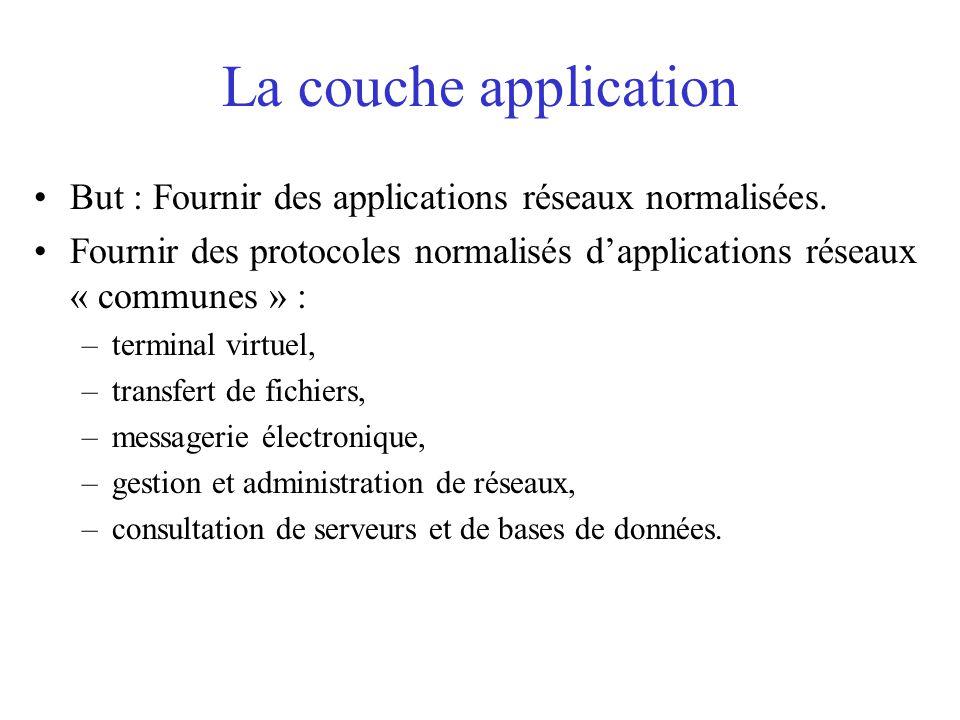 La couche application But : Fournir des applications réseaux normalisées. Fournir des protocoles normalisés d'applications réseaux « communes » : –ter
