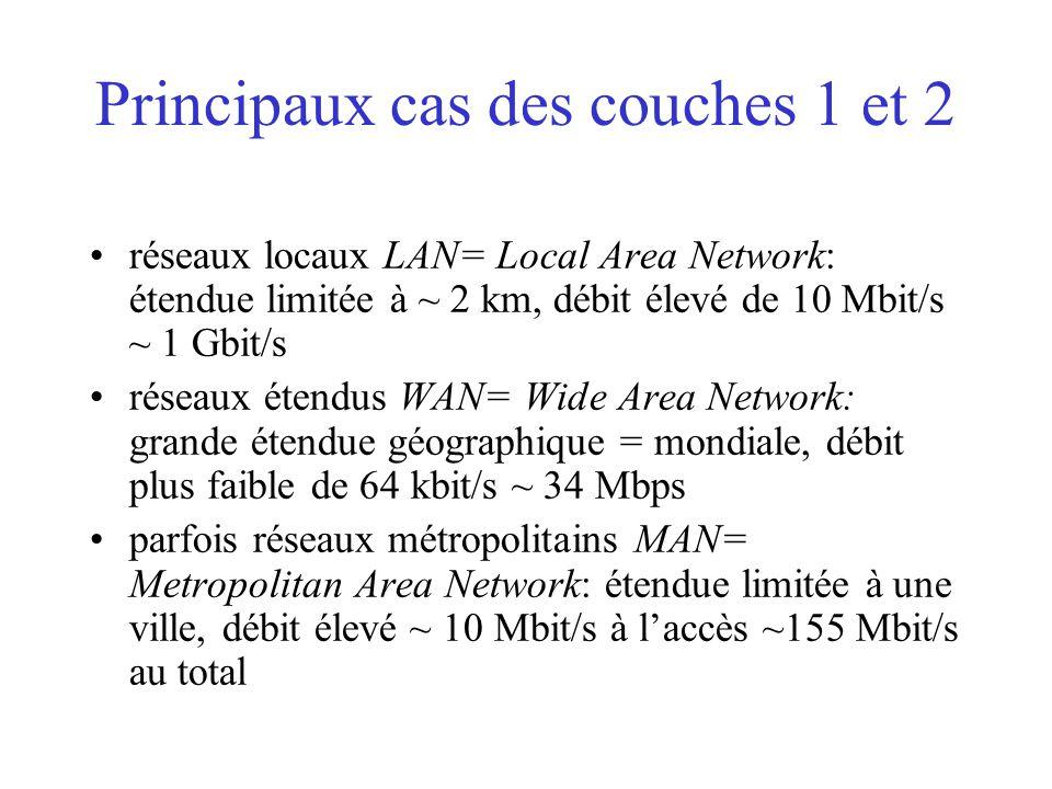 Principaux cas des couches 1 et 2 réseaux locaux LAN= Local Area Network: étendue limitée à ~ 2 km, débit élevé de 10 Mbit/s ~ 1 Gbit/s réseaux étendu