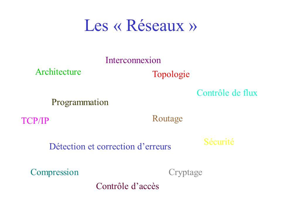 Les « Réseaux » Architecture Topologie Programmation Routage Détection et correction d'erreurs Sécurité Contrôle de flux CompressionCryptage Contrôle d'accès Interconnexion TCP/IP