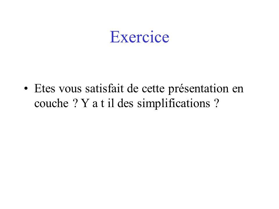 Exercice Etes vous satisfait de cette présentation en couche ? Y a t il des simplifications ?