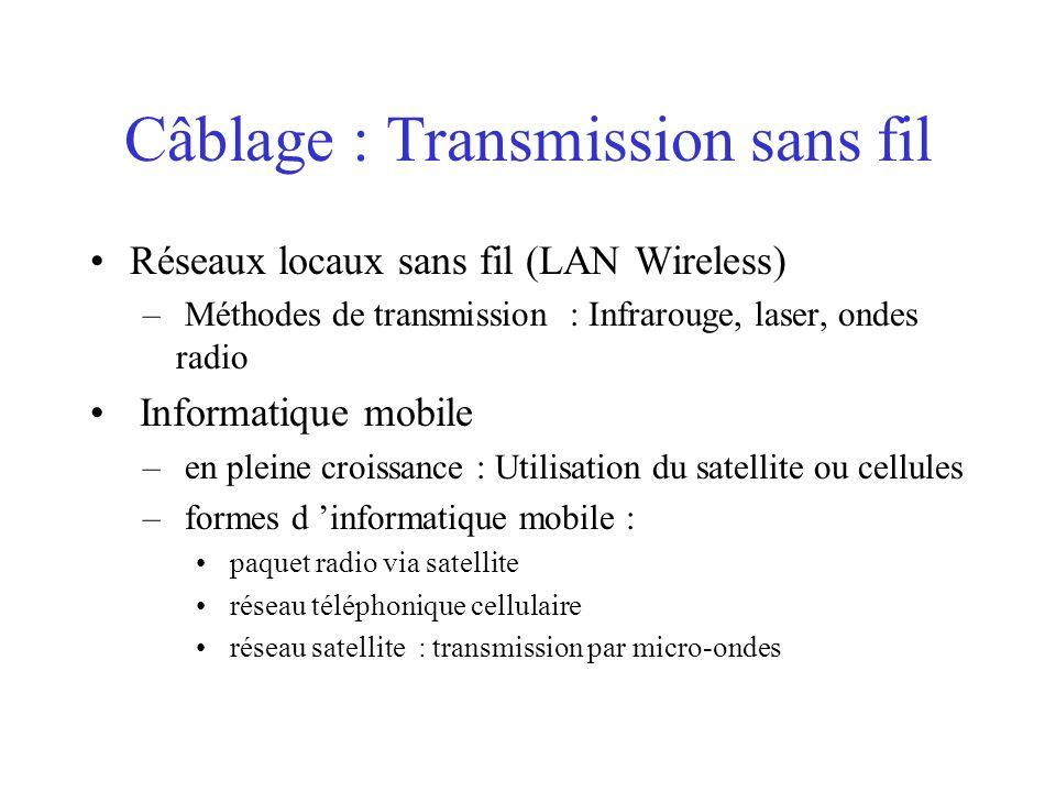 Câblage : Transmission sans fil Réseaux locaux sans fil (LAN Wireless) – Méthodes de transmission : Infrarouge, laser, ondes radio Informatique mobile