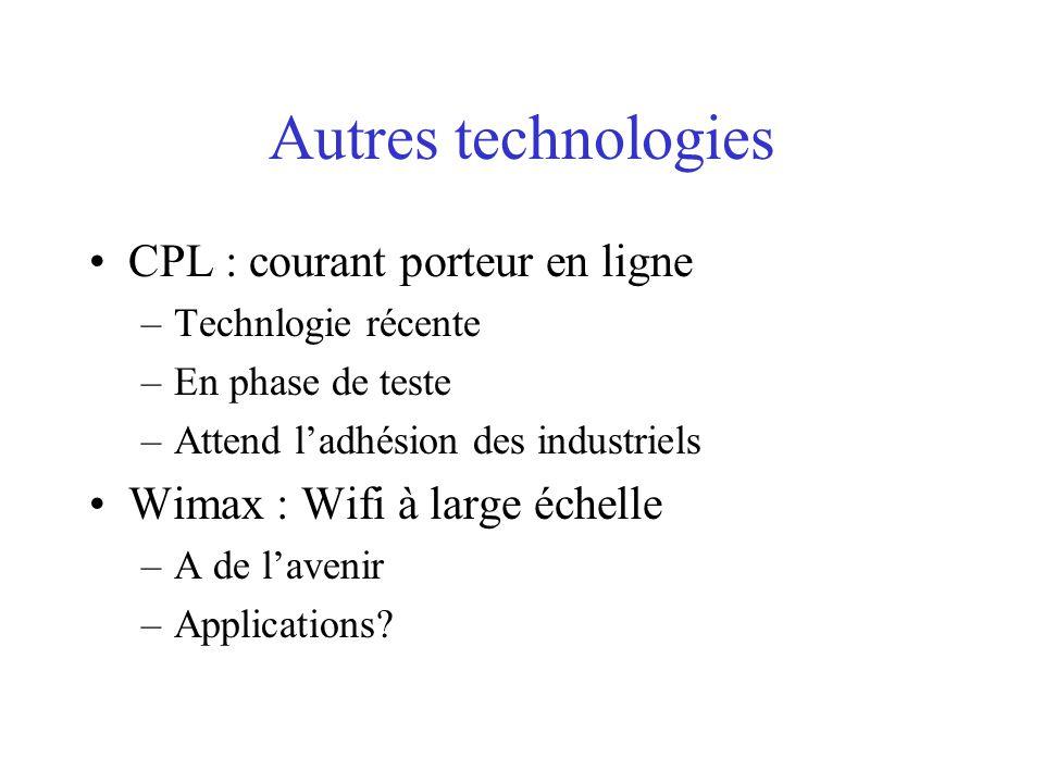 Autres technologies CPL : courant porteur en ligne –Technlogie récente –En phase de teste –Attend l'adhésion des industriels Wimax : Wifi à large échelle –A de l'avenir –Applications?