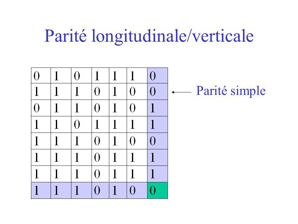 Parité longitudinale/verticale Parité simple